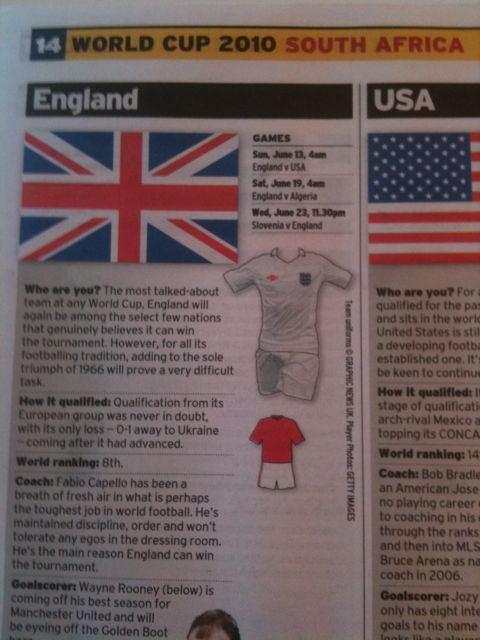England?